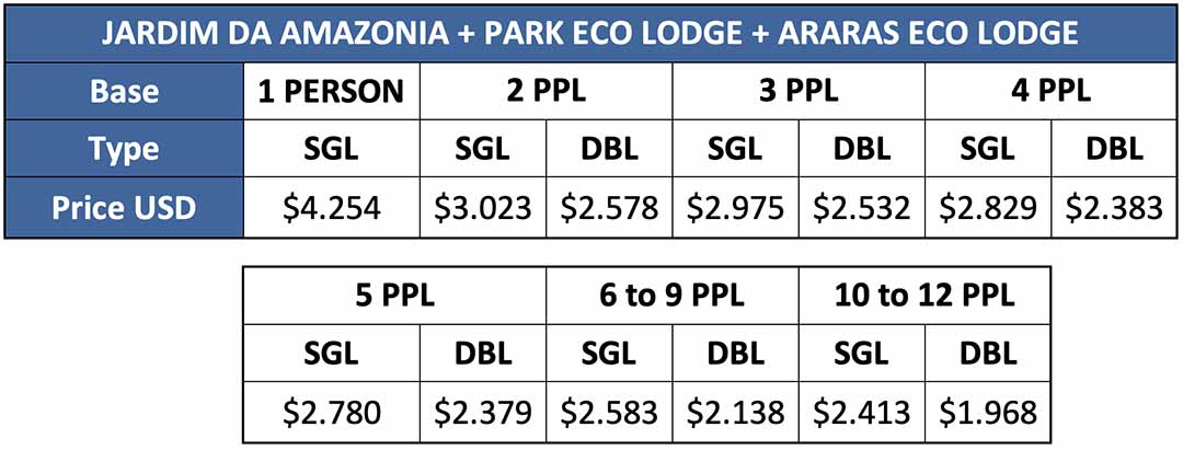 Brazilian ecosystems package prices Araras Lodge